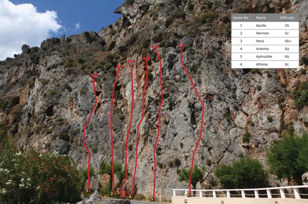 Routes - Sector A - GARDEN